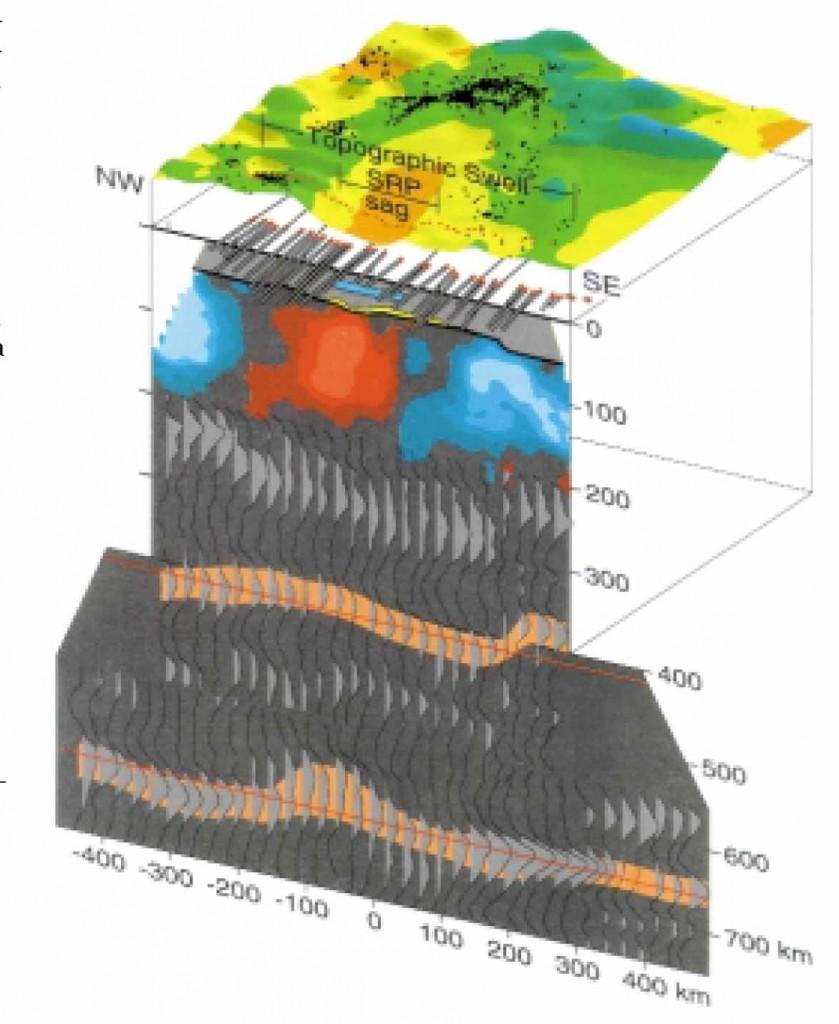 Сейсмическая структура под Йеллоустонским сводом