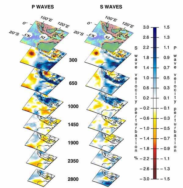 Трехмерный вид мантийных плюмов под горячими точками Кокосовые (Килинг) (CK), Юг Островов Ява (SJ) по данным томографии на P-волнах (слева) и S-волнах (справа).