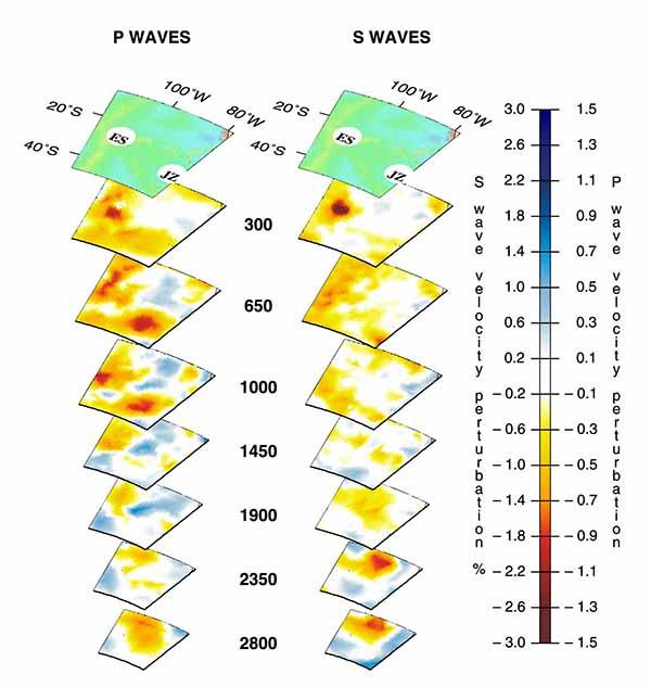 Трехмерный вид мантийных плюмов под горячими точками Остров Пасха (ES), Остров Хуан Фернандес (JZ) по данным томографии на P-волнах (слева) и S-волнах (справа).