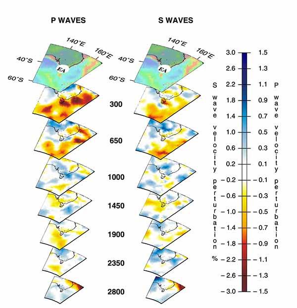 Трехмерный вид мантийных плюма под под Восточной Австралией (EA) по данным томографии на P-волнах (слева) и S-волнах (справа).
