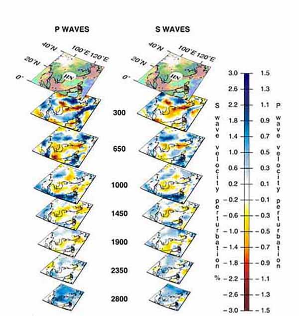 Трехмерный вид мантийных плюмов под горячей точкой Хайнань (HN) по данным томографии на P-волнах (слева) и S-волнах (справа).