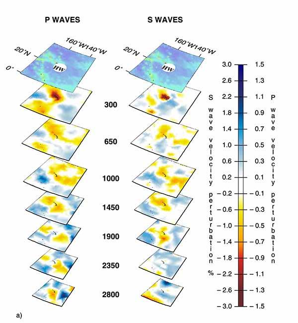 Трехмерный вид мантийных плюмов под горячей точкой Гавайи (HW) по данным томографии на P-волнах (слева) и S-волнах (справа).